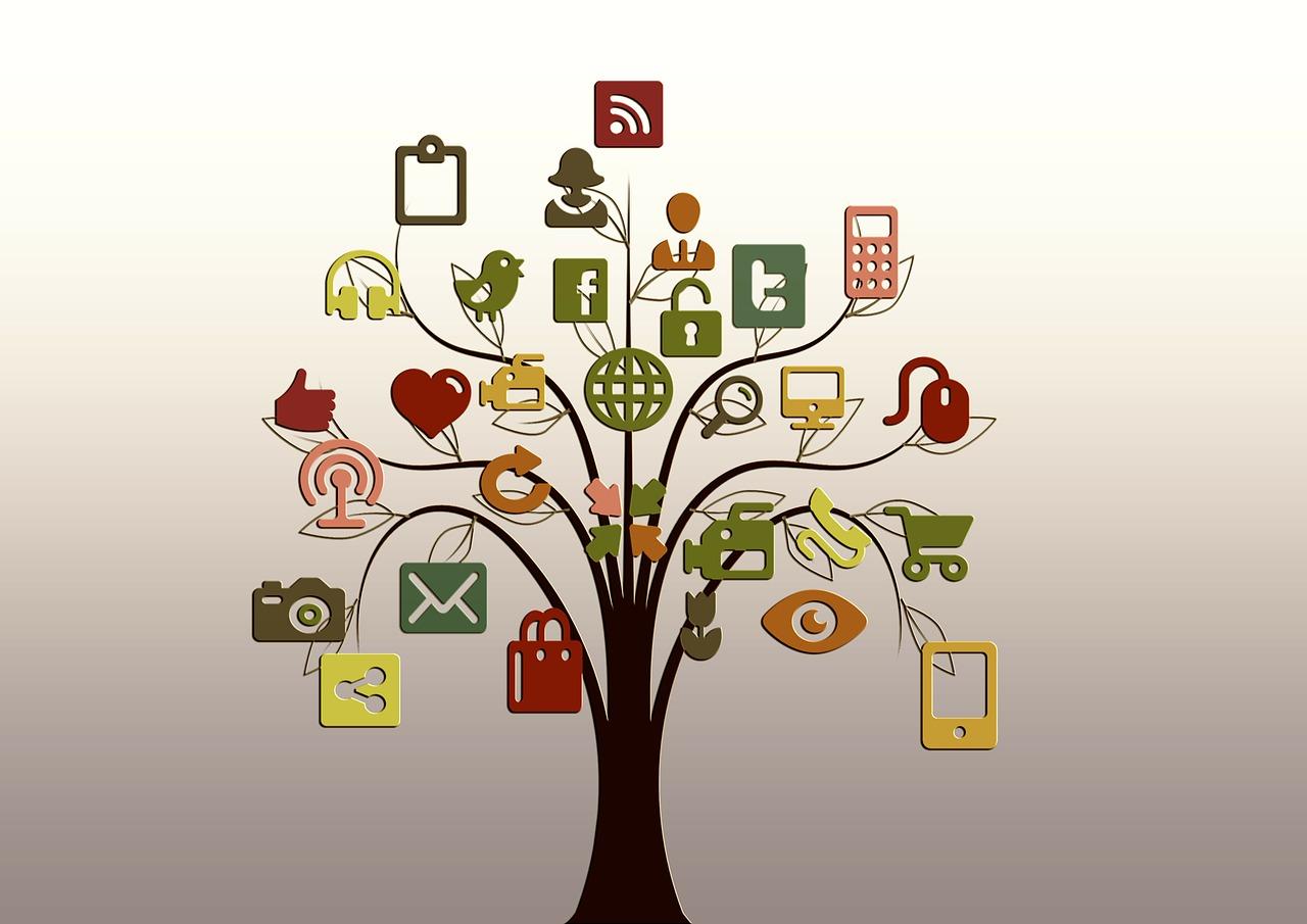 Divulgação de lojas online em redes sociais