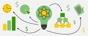 Plano de Negócio Para E-commerce: comece por ele (e rápido)