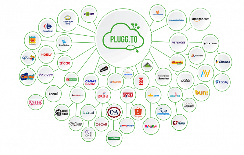 imagem-logos-marketplaces-integrados-pluggto